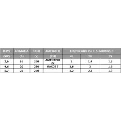 ΗΛΕΚΤΡΙΚΟΣ ΤΑΧΥΘΕΡΜΑΝΤΗΡΑΣ ΛΟΥΤΡΟΥ ΜΕ ΤΗΛΕΦΩΝΟ Κ6 5.7KW THERMITRON