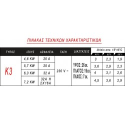 ΗΛΕΚΤΡΙΚΟΣ ΤΑΧΥΘΕΡΜΑΝΤΗΡΑΣ ΛΟΥΤΡΟΥ ΜΕ ΤΗΛΕΦΩΝΟ Κ3 4.6KW THERMITRON