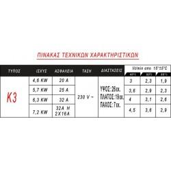 ΗΛΕΚΤΡΙΚΟΣ ΤΑΧΥΘΕΡΜΑΝΤΗΡΑΣ ΛΟΥΤΡΟΥ ΜΕ ΤΗΛΕΦΩΝΟ Κ3 7.2KW THERMITRON